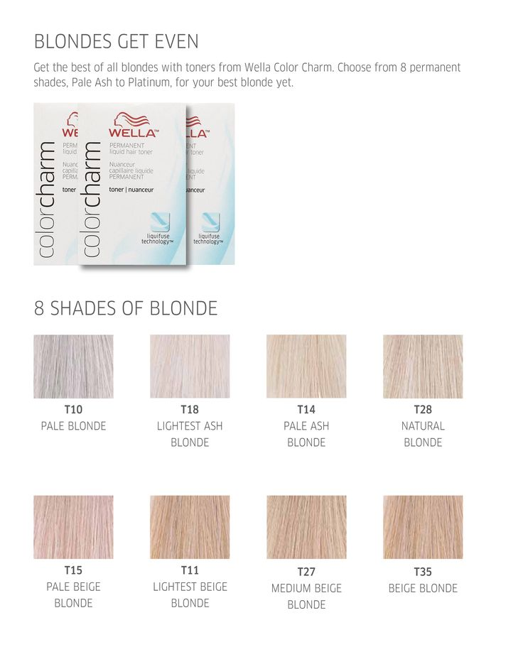 Wella Color Charm - Blondes Get Even. Blonde hair color