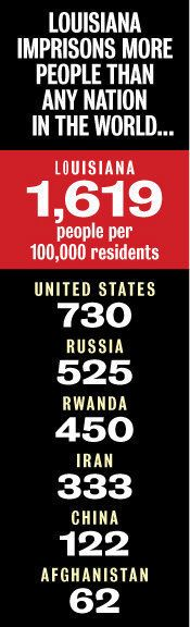 Louisiana is the world's prison capital | NOLA.com