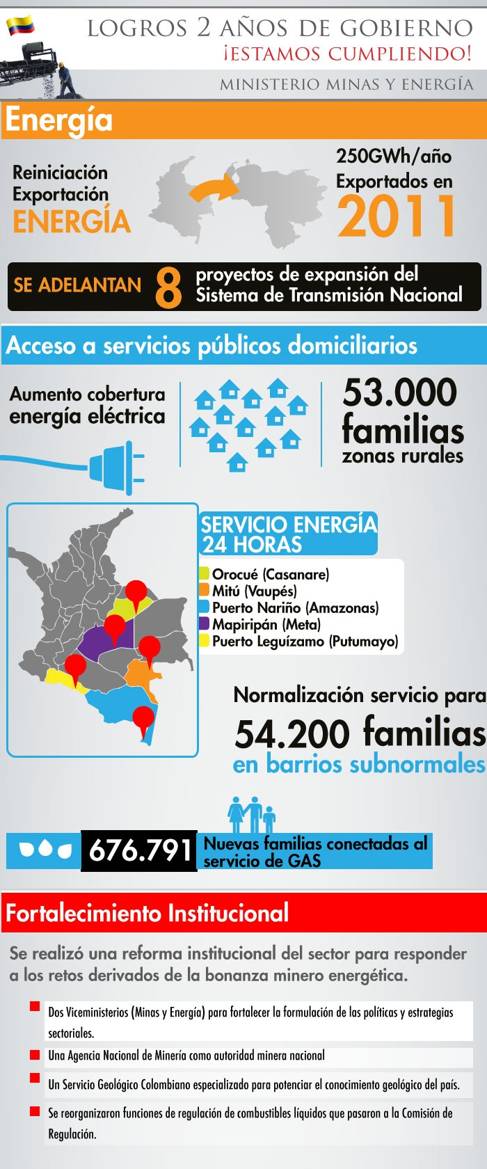 Infografía de los Logros 2010 2012 del Ministerio de Minas, realizada por Urna de Cristal.