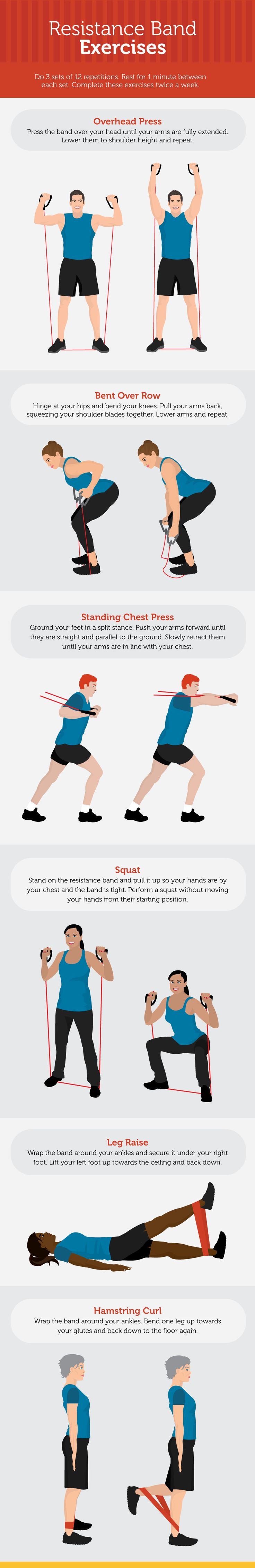 Resistance Band Exercises | Posted By: AdvancedWeightLossTips.com