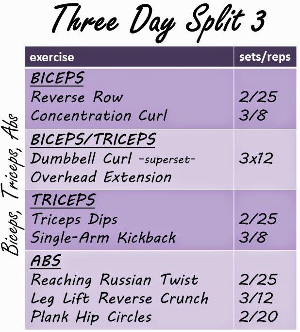 Rose Glen North Dakota ⁓ Try These Best 5 Day Workout Split For