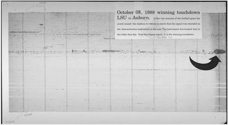 October 8, 1988: Auburn vs LSU at Death Valley - Infamous Earthquake Game