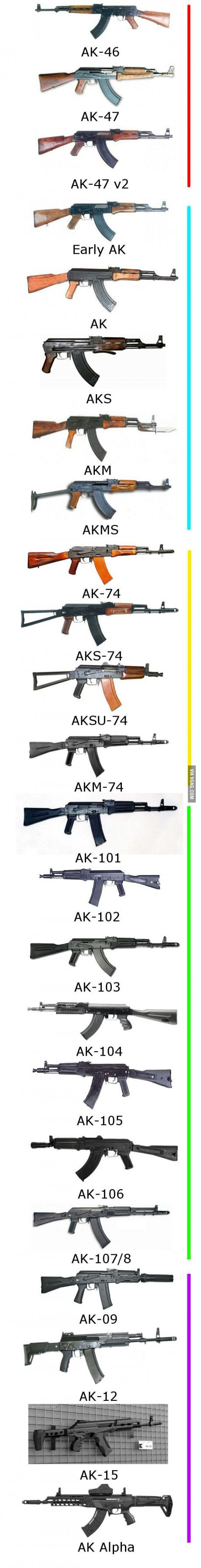 "Not only ""AK-47"" ....my personal favorite the AK 15"