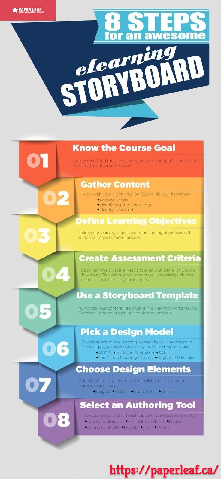 Research Proposal With Images Instructional Design Training Design Elearning Design