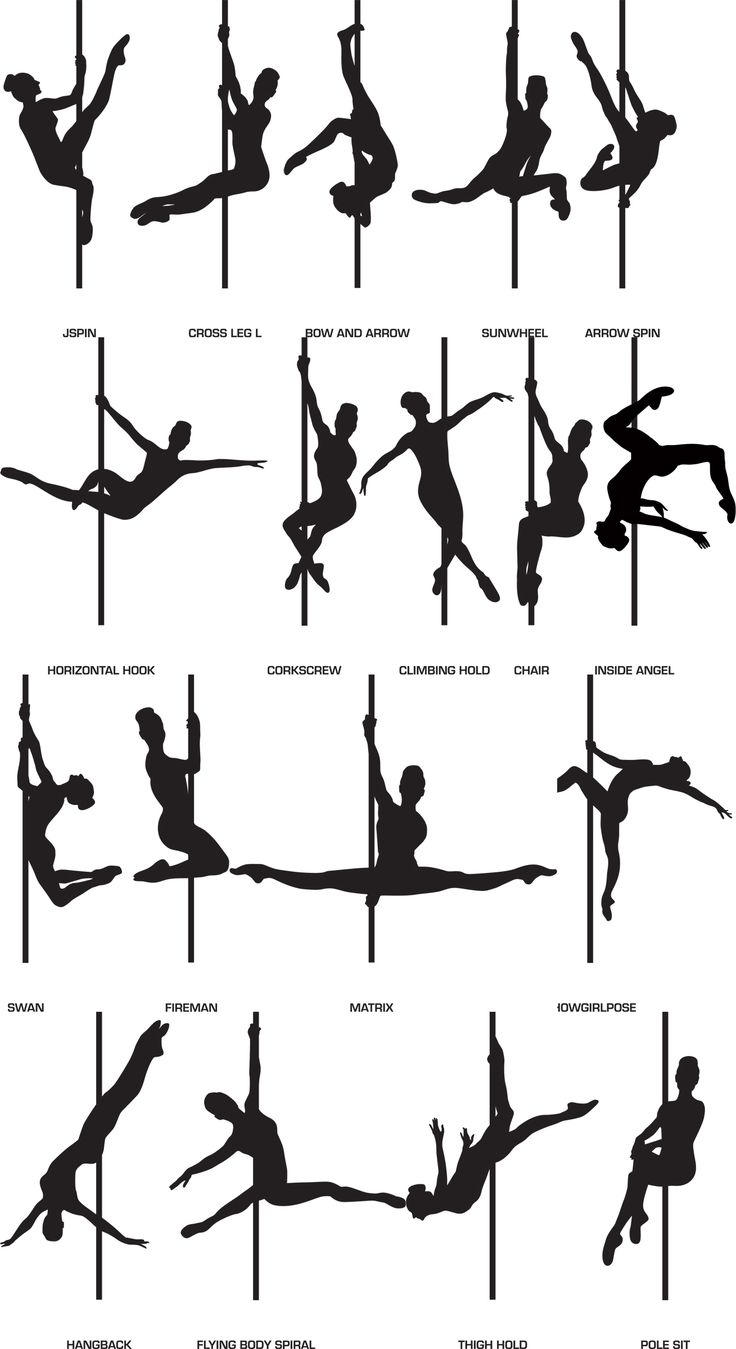 """pole dancer dating site Pole dancing is a field that's """"i also feel that it is your sensitivity that makes you a great catch out there in the dating world,"""" she said."""