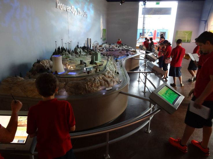 Museum Of Science History