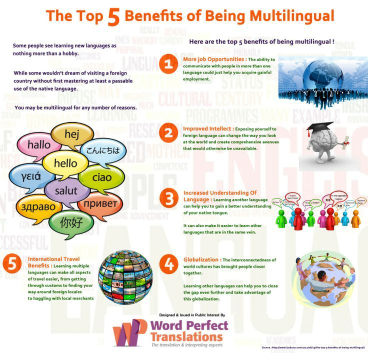 the benefits and opportunities of multilingualism in america Multilingual skills provide export benefits and better access  exporting to south america,  level to suggest that multilingualism provides export benefits.