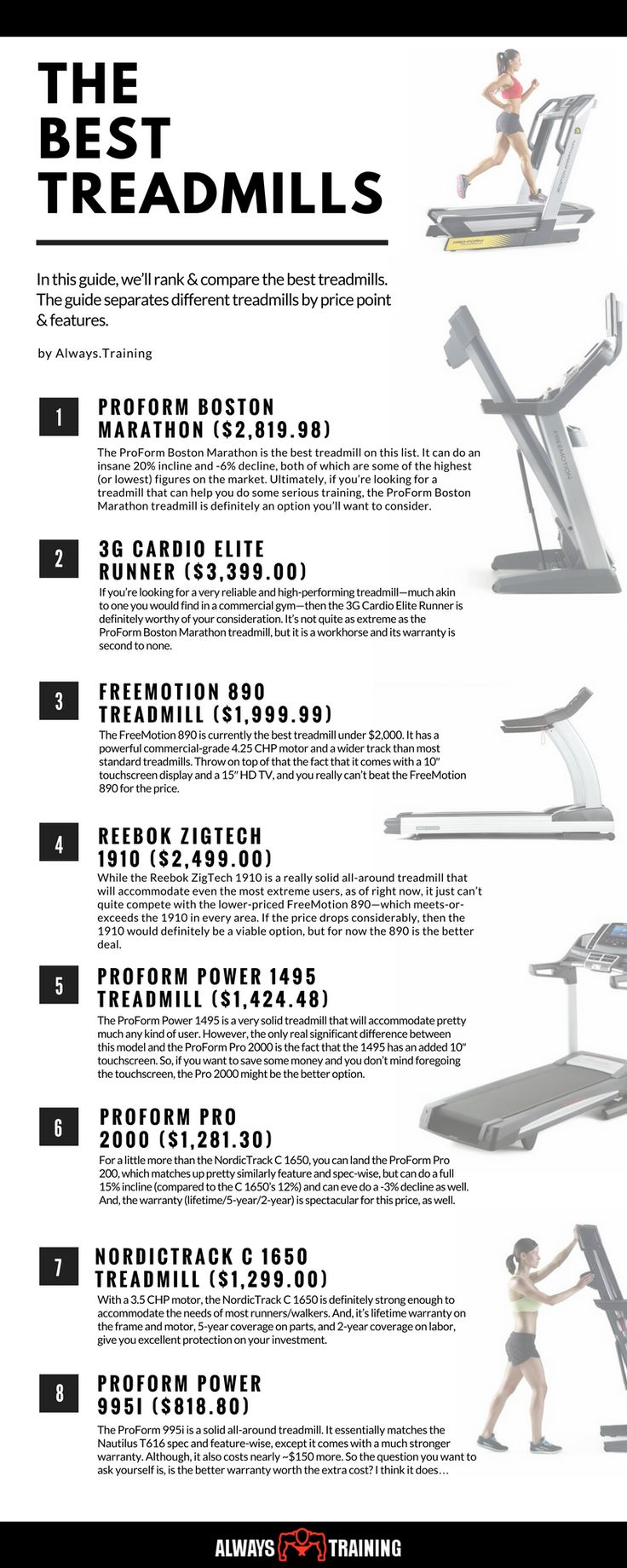 Looking for the best treadmill? These treadmills are the top options currently available. And, while there is only one option under $1,000,  if you're serious about running, then you definitely want to spend to get a quality treadmill.