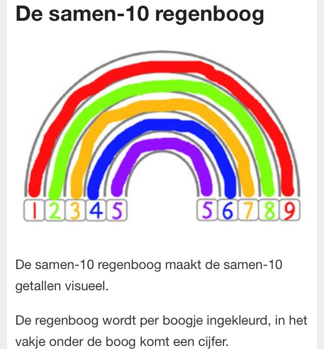 Handig (bron: ikleerinbeelden.nl) #regenboog #optellen