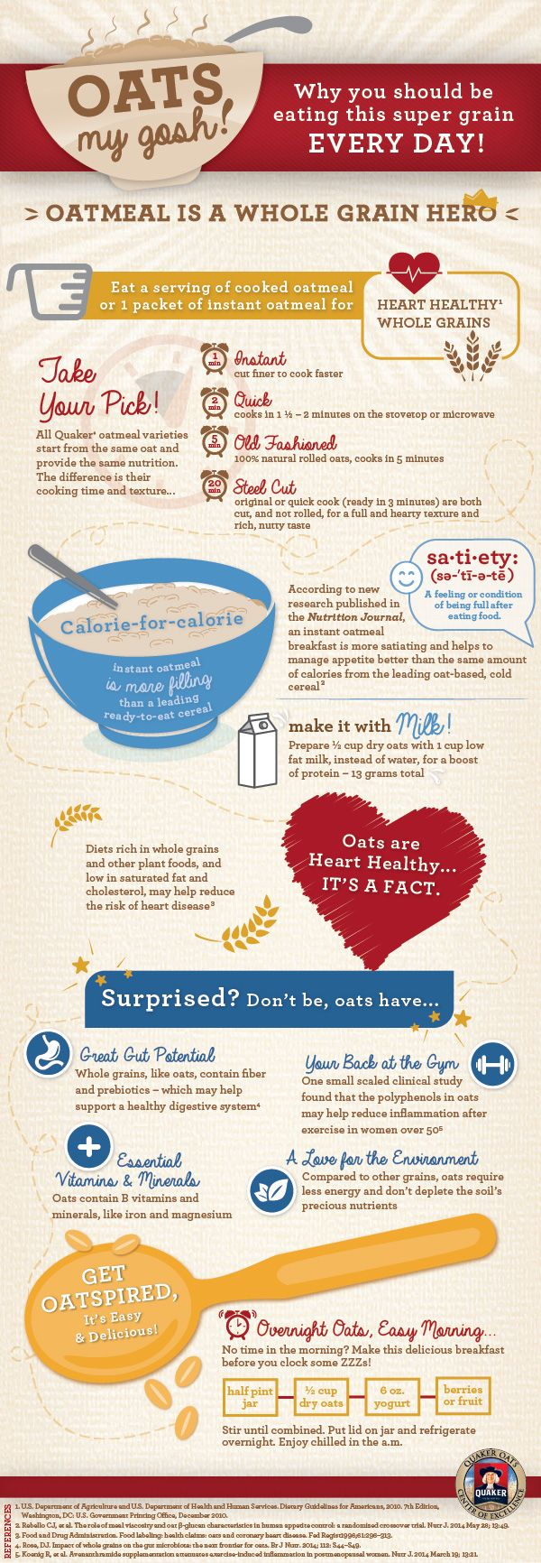 Hey, Oatmeal Lovers!  Here are lots of reasons to feel good about the health benefits of your favorite breakfast!