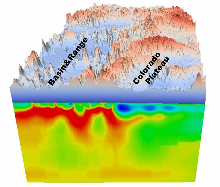Scientists have developed a method to estimate weakness in the Earth's outer layers which will help explain and predict volcanic activity and earthquakes.Published in the journal Science today, the research describes a new model of the Earth's movement in the upper crust through to upper mantle (400km below the surface), allowing predictions at a much smaller scale than previously possible.