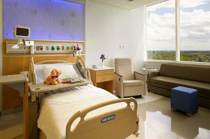 Nationwide Children S Hospital Google Search Biophilic Design In Healthcare Environments