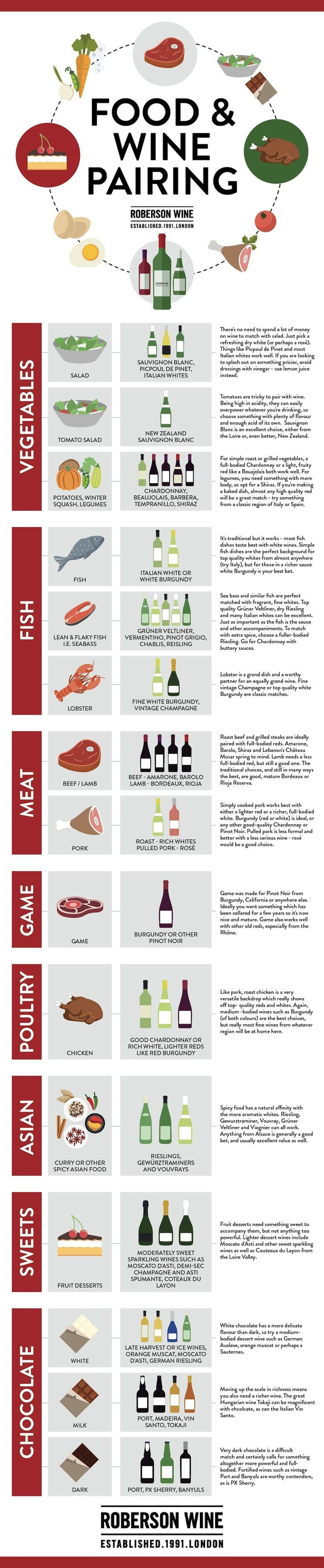 Food and wine pairings