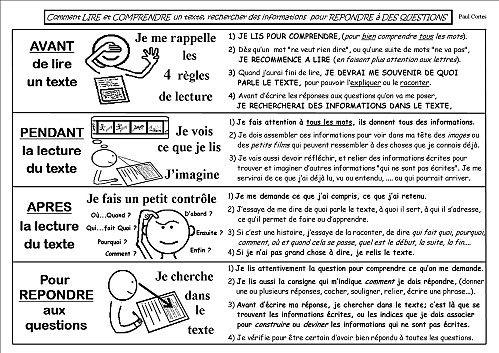 PROCÉDURE DE LECTURE-COMPRÉHENSION                                                                                                                                                                                 Plus