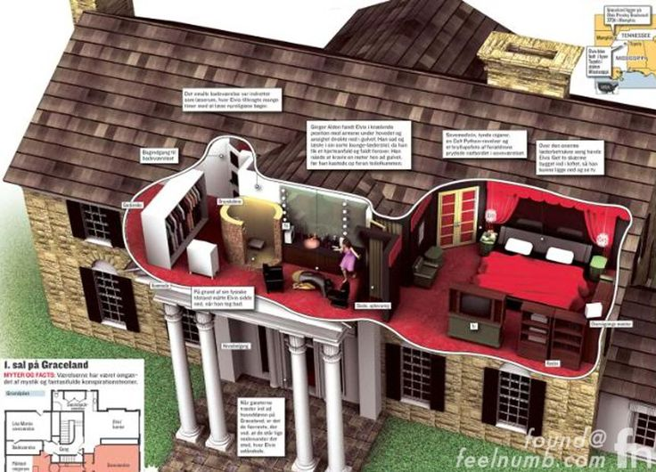 Presley Homes Floor Plans: Upstairs At Graceland' Elvis Presley. The Upper Floor Of