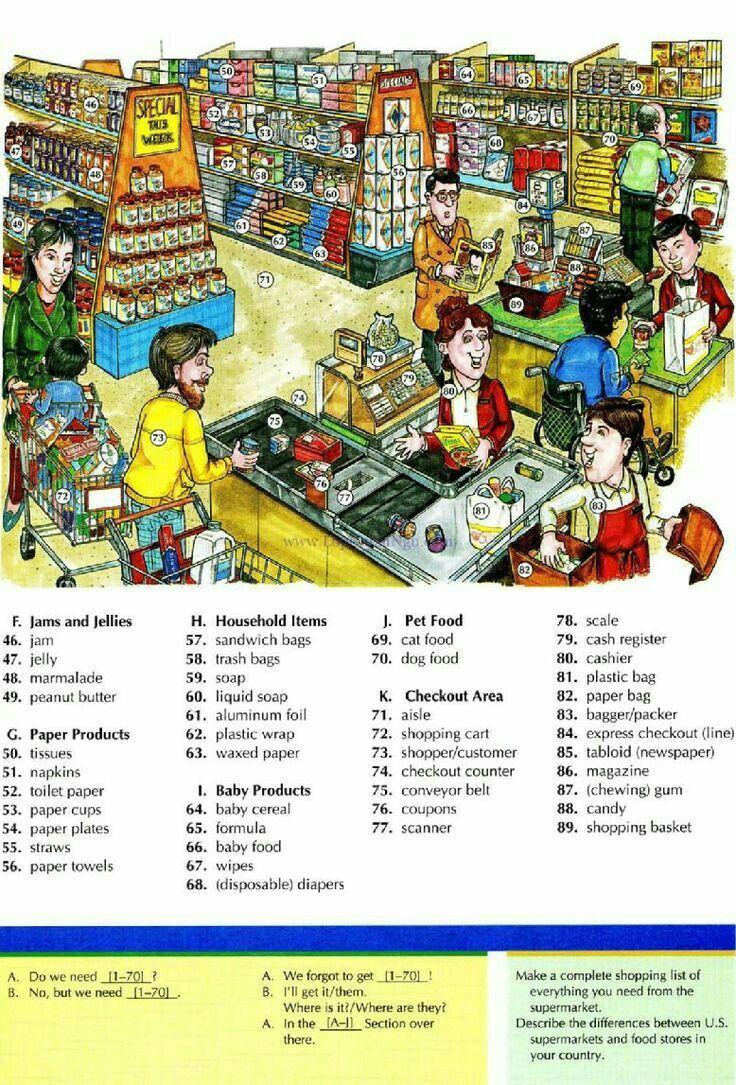 Ya se que compro en el supermercado de .... | https://lomejordelaweb.es/