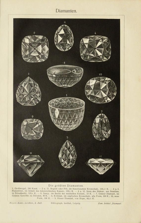 1897 Antique Print Of Great Diamonds 122 Years Old