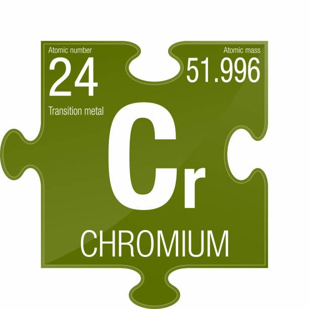 Chromium Symbol Element Number 24 Of The Periodic Table Of The Tabla Periodica De Los Elementos Quimicos Tabla Periodica De Los Elementos Tabla Periodica