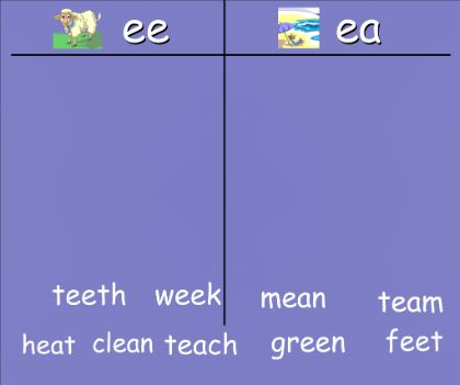 Word Work: ee, ea
