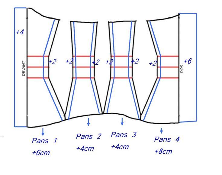Tuto corset/serre-taille + bustier                                                                                                                                                                                 Plus