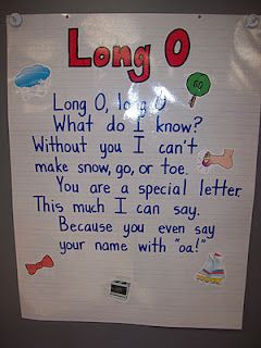 Mrs. Terhune's First Grade Site!: Anchor Charts Long O