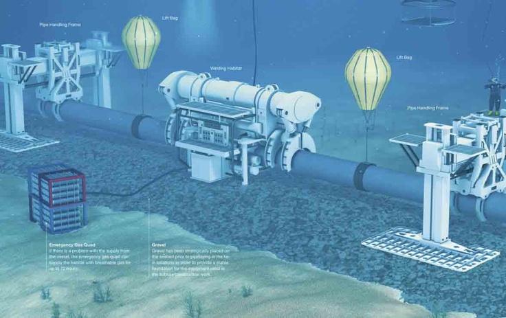 Underwater welding habitat - Google Search