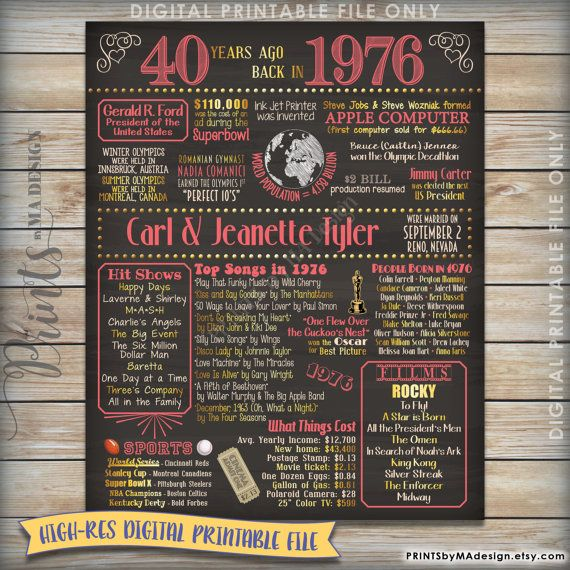 40th Anniversary 1976 Chalkboard Poster -- A fun anniversary poster filled with facts, events, and tidbits from 1976. Makes an excellent gift or