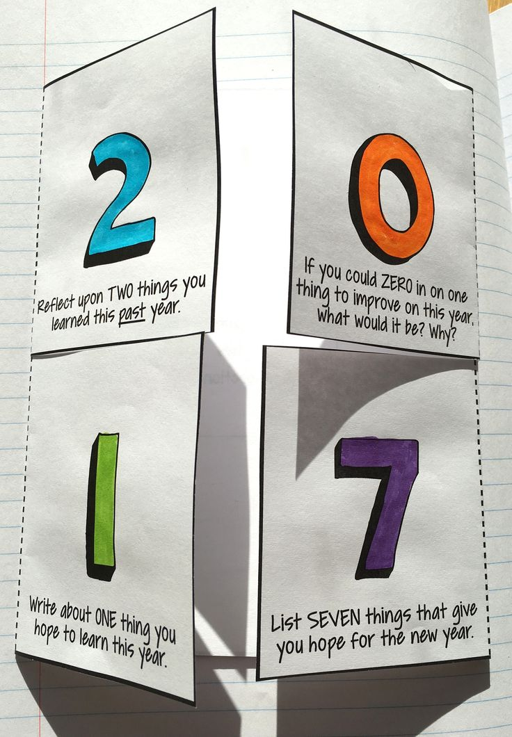 2017 New Year's Activities https://www.teacherspayteachers.com/Product/New-Years-2017-Resolution-Goals-Activities-2885520