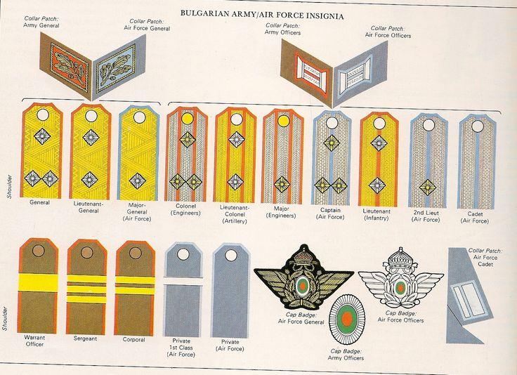 MINIATURAS MILITARES POR ALFONS CÀNOVAS: UnIformes Militares de la II G.M. (HUNGRIA,BULGARIA, FINLANDIA. por Andrew Mollo