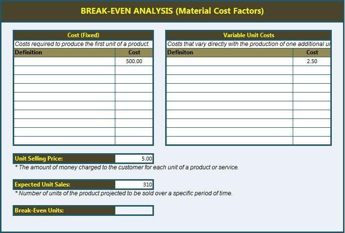 Break Even Analysis Template