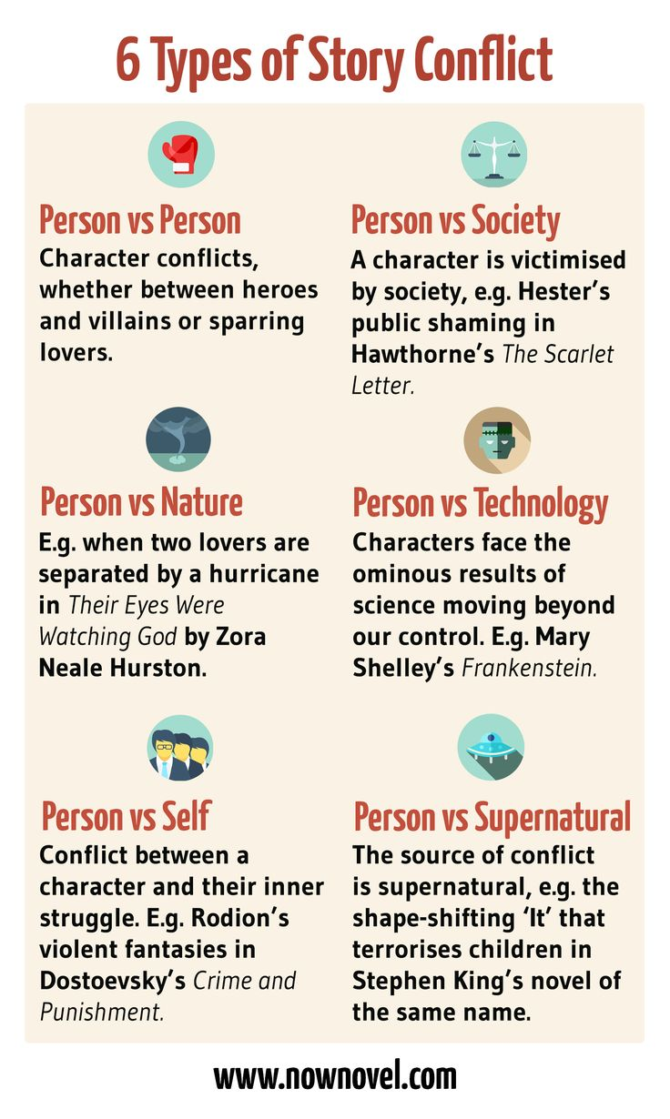 6 types of story conflicts. #amwriting