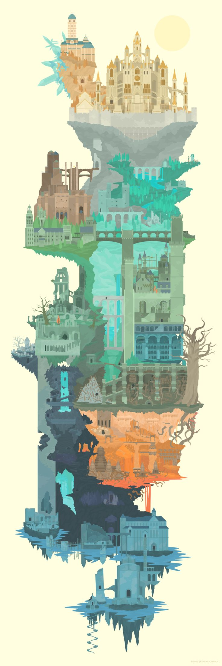 """The World of Dark Souls, From The Side."" Posted on kotaku.com (image credit Tettix) by Andras Neltz."