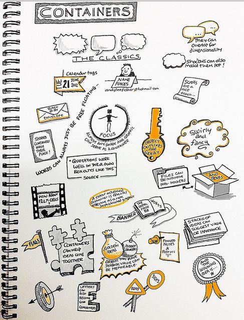 Container Elemente für Sketchnotes