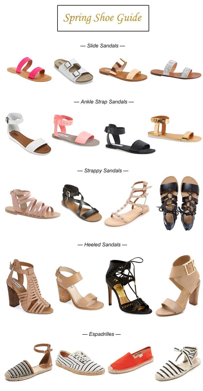 beab2127d164 Spring Summer Shoe Guide in 2019