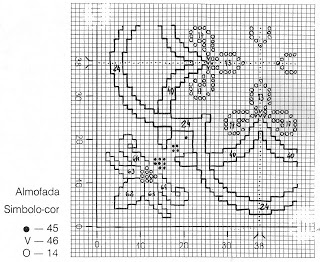 TAPETES DE ARRAIOLOS: Almofada azulejo