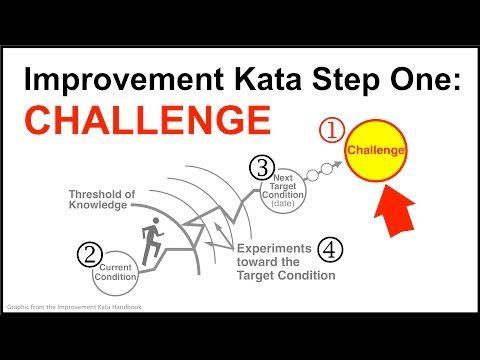 129 best lean visual images on pinterest lean manufacturing improvement kata coaching kata sciox Choice Image