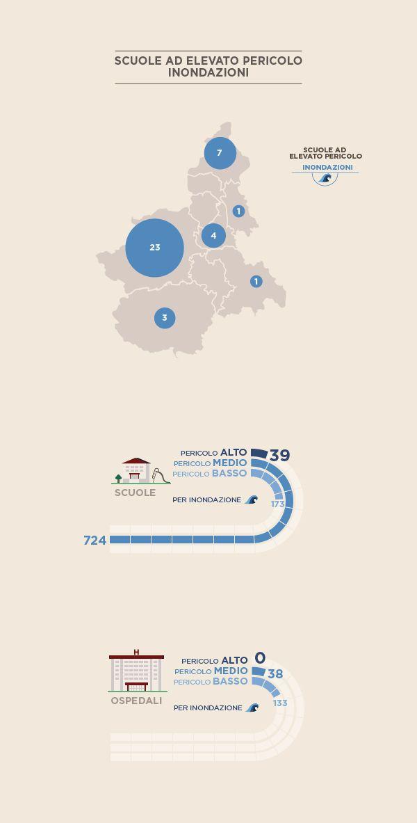 Vittime, mappa del rischio, consumo del suolo, scuole e ospedali a pericolo inondazione, i costi per la collettività: tutti i dati sul dissesto idrogeologico in Piemonte a livello regionale e provinciale