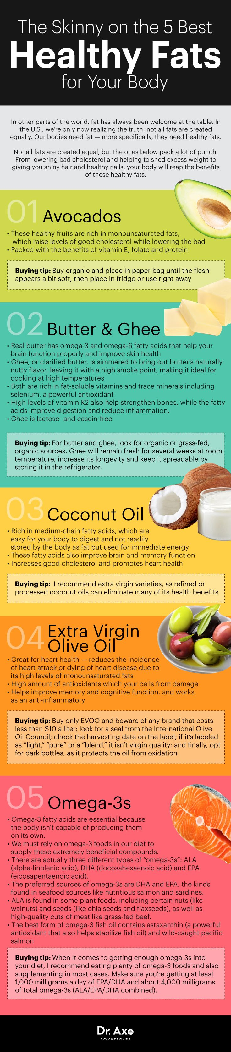 The 5 Best Healthy Fats for Your Body - Dr. Axe Guide to healthy fats infographic - Dr. Axe http://www.draxe.com #health #holistic #natural