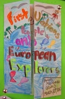 Secret door foldable for social studies...great idea!