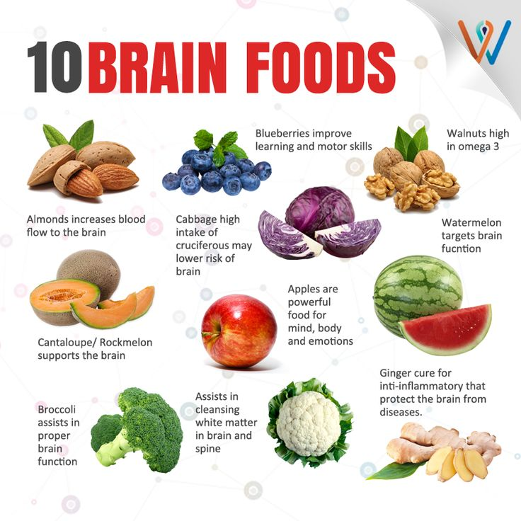 Stay smart and feed your mind with these 10 food that helps boost your memory and brain function and encourages a good flow of blood to the brain! #starwellnesssg #healthyliving #betterliving #foodforbrain
