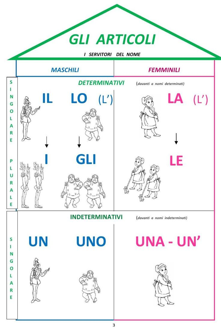English In Italian: 728 Best Images About Italian Worksheets On Pinterest