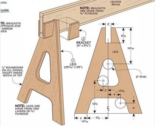 DIY Mitre Saw Stand - Imgur