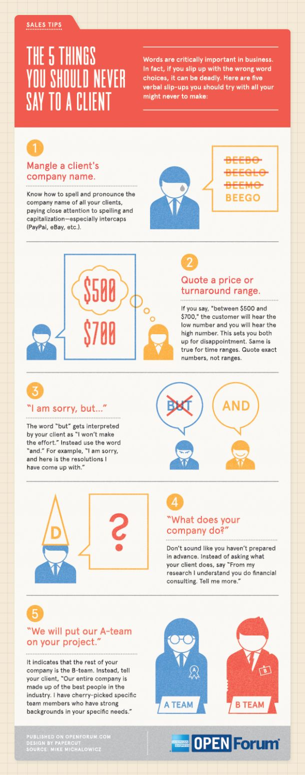 Sales Tips: The 5 Things You Should Never Say To A Client [INFOGRAPHIC]