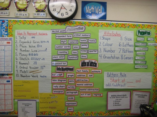 Math Wall - great way to express all the varieties of math!
