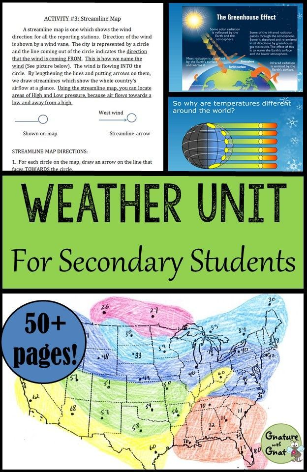 Weather Unit For High School Temperature Humidity Air Pressure