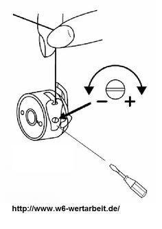 In +Richtung ist die Unterfadenspannung strenger , in -Richtung ist sie lockerer . Zu locker ist der Unterfaden, wenn die Maschine Schlaufen näht , welche sich unten befinden . Sind die Schlaufen eher oben, so ist die Oberfadenspannung zu wenig.