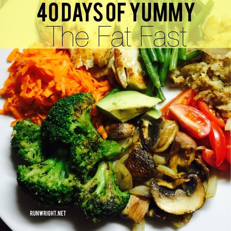40 Days of Yummy - Day 14 - The Fat Fast