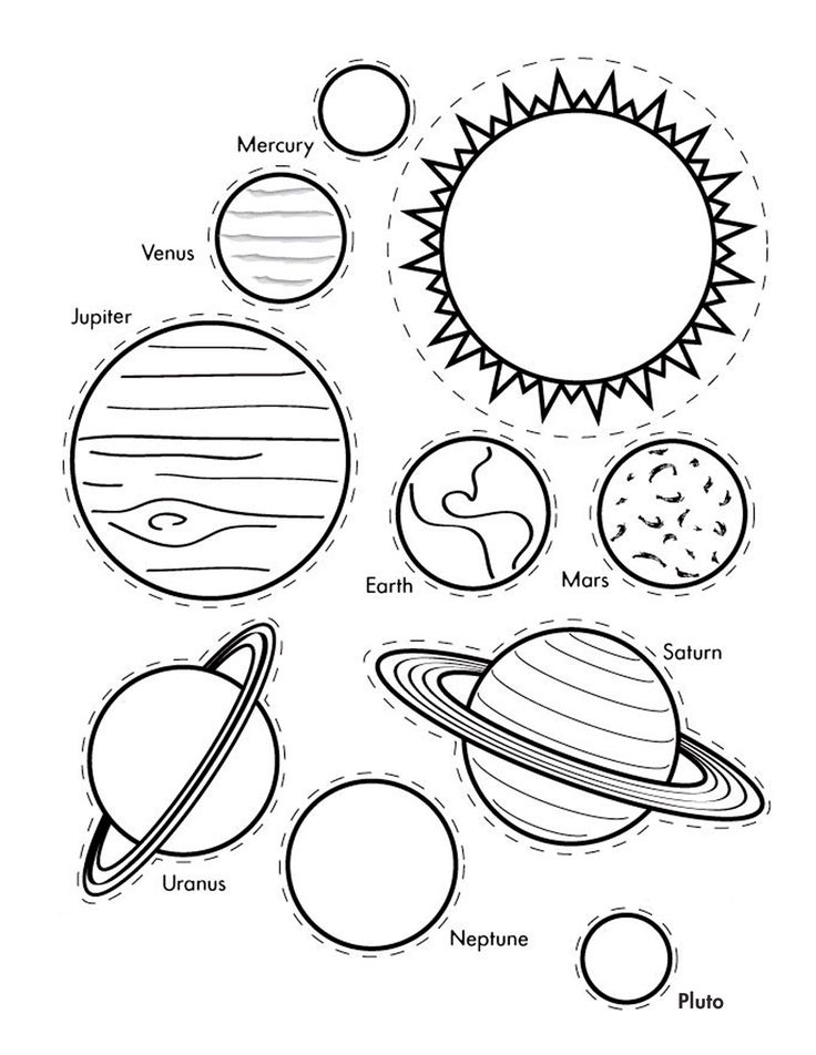 Printable planets and sun for the Solar System Mobile craft. Browse this board for ideas on different ways you can do this craft.