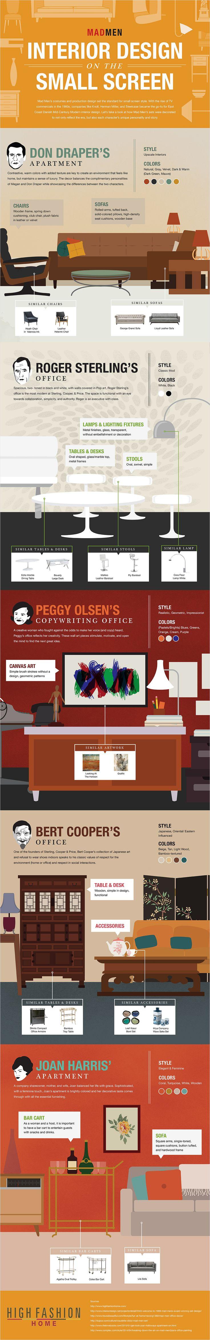 Mad Men Interior Design Infographic                                                                                                                                                                                 More