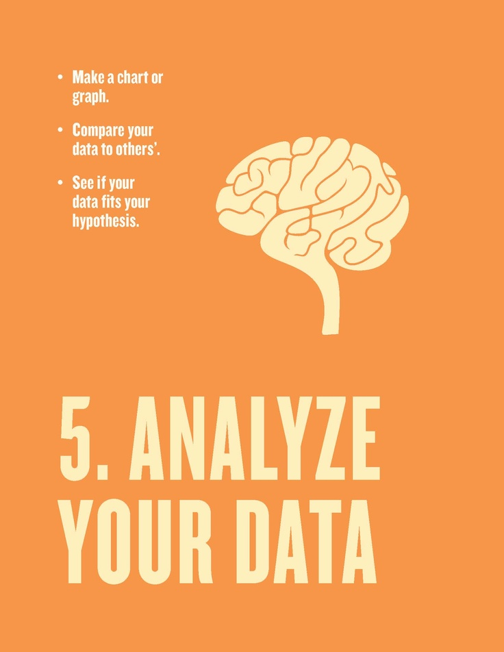 Free Scientific Method Posters for the Classroom. Step 5: Analyze Your Data. From Scholastic Instructor magazine.